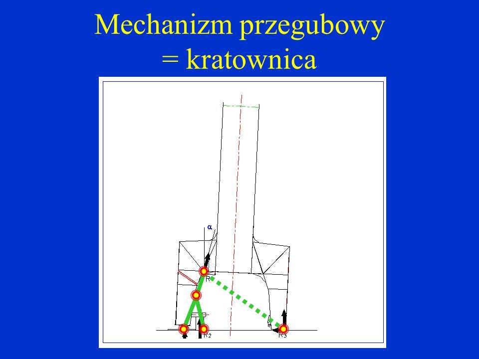 Mechanizm przegubowy = kratownica