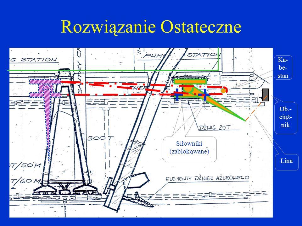 Rozwiązanie Ostateczne Ka- be- stan Ob.- ciąż- nik Lina Siłowniki (zablokowane)