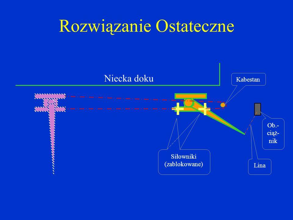 Rozwiązanie Ostateczne Kabestan Niecka doku Siłowniki (zablokowane) Ob.- ciąż- nik Lina