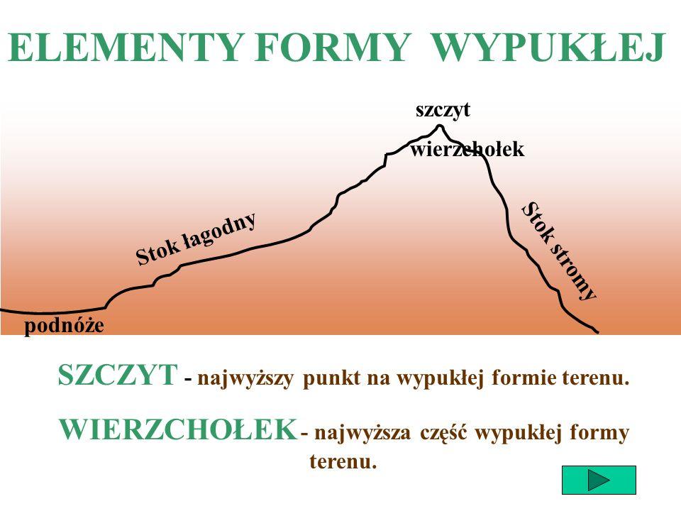 ELEMENTY FORMY WYPUKŁEJ podnóże Stok łagodny szczyt wierzchołek Stok stromy SZCZYT - najwyższy punkt na wypukłej formie terenu.