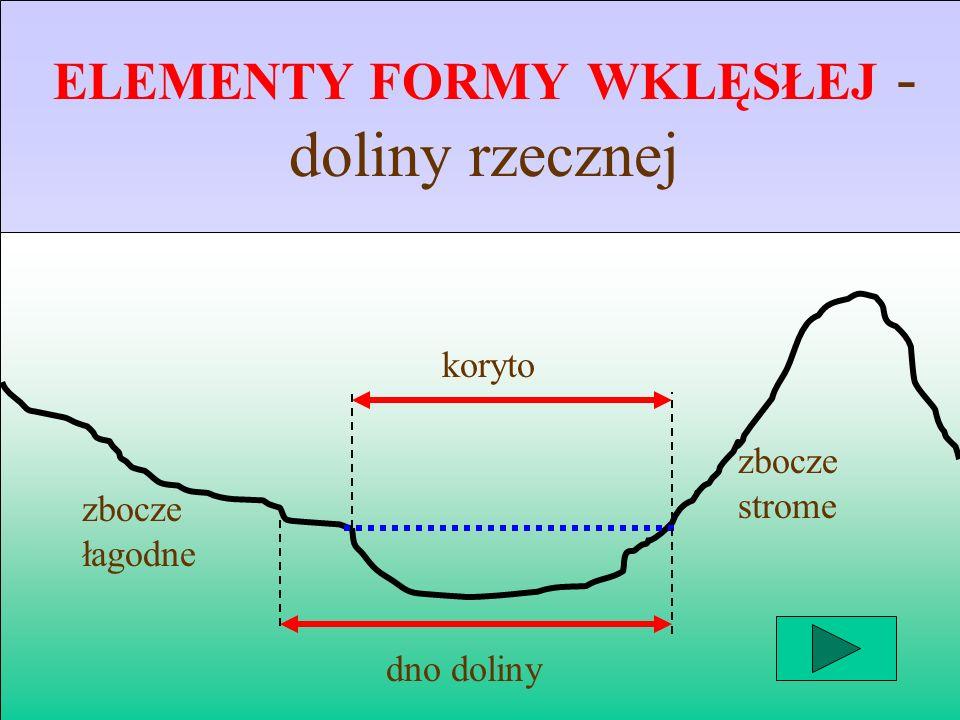 Wysokość bezwzględna danej formy terenu wynosi 850 m.n.p.m., a wysokość względna 400 m.n.p.m.
