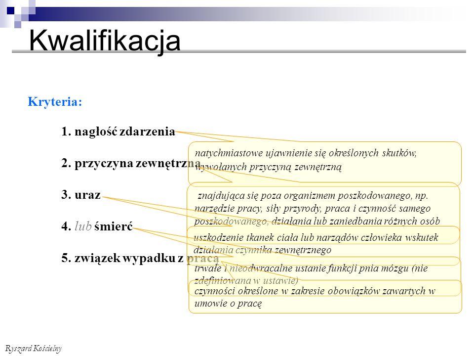 Ryszard Kościelny Kwalifikacja 1.nagłość zdarzenia 2.