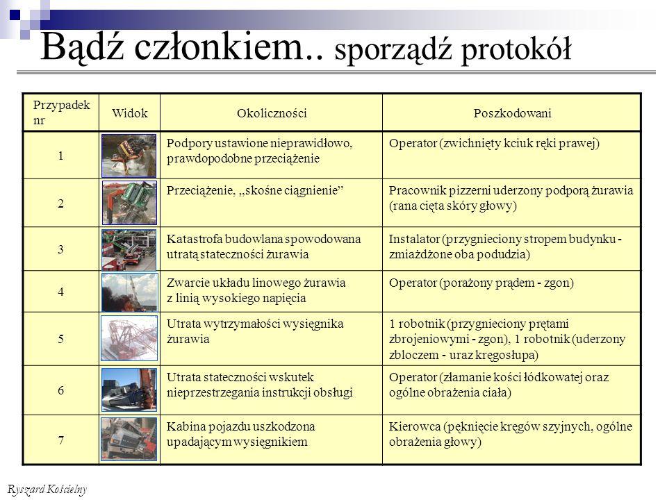 Ryszard Kościelny Bądź członkiem..