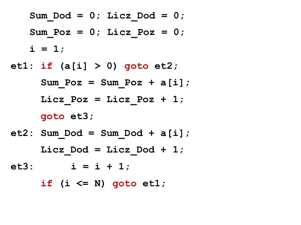 Sum_Dod = 0; Licz_Dod = 0; Sum_Poz = 0; Licz_Poz = 0; i = 1; et1:if (a[i] > 0) goto et2; Sum_Poz = Sum_Poz + a[i]; Licz_Poz = Licz_Poz + 1; goto et3; et2:Sum_Dod = Sum_Dod + a[i]; Licz_Dod = Licz_Dod + 1; et3:i = i + 1; if (i <= N) goto et1;