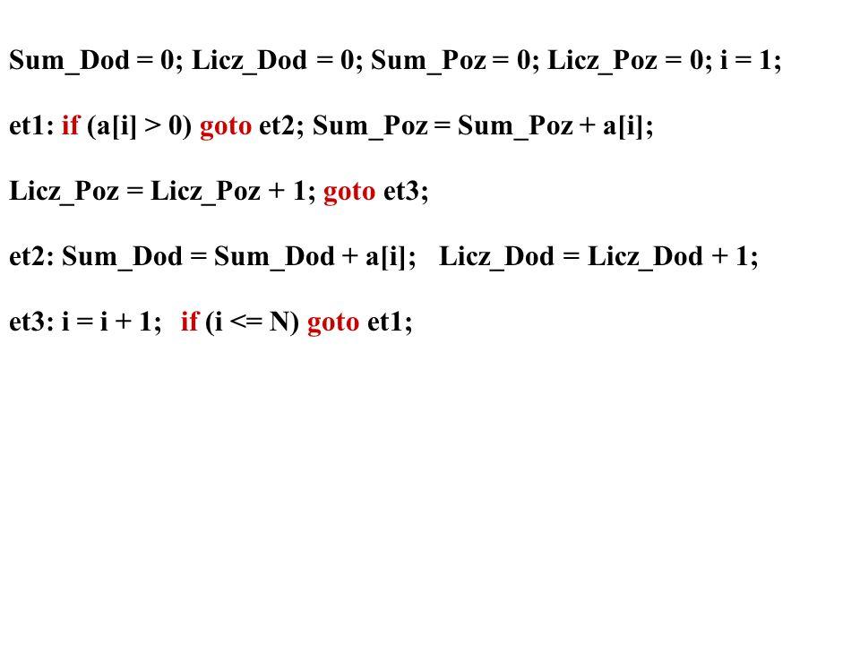 Sum_Dod = 0; Licz_Dod = 0; Sum_Poz = 0; Licz_Poz = 0; i = 1; et1: if (a[i] > 0) goto et2; Sum_Poz = Sum_Poz + a[i]; Licz_Poz = Licz_Poz + 1; goto et3; et2: Sum_Dod = Sum_Dod + a[i]; Licz_Dod = Licz_Dod + 1; et3: i = i + 1;if (i <= N) goto et1;