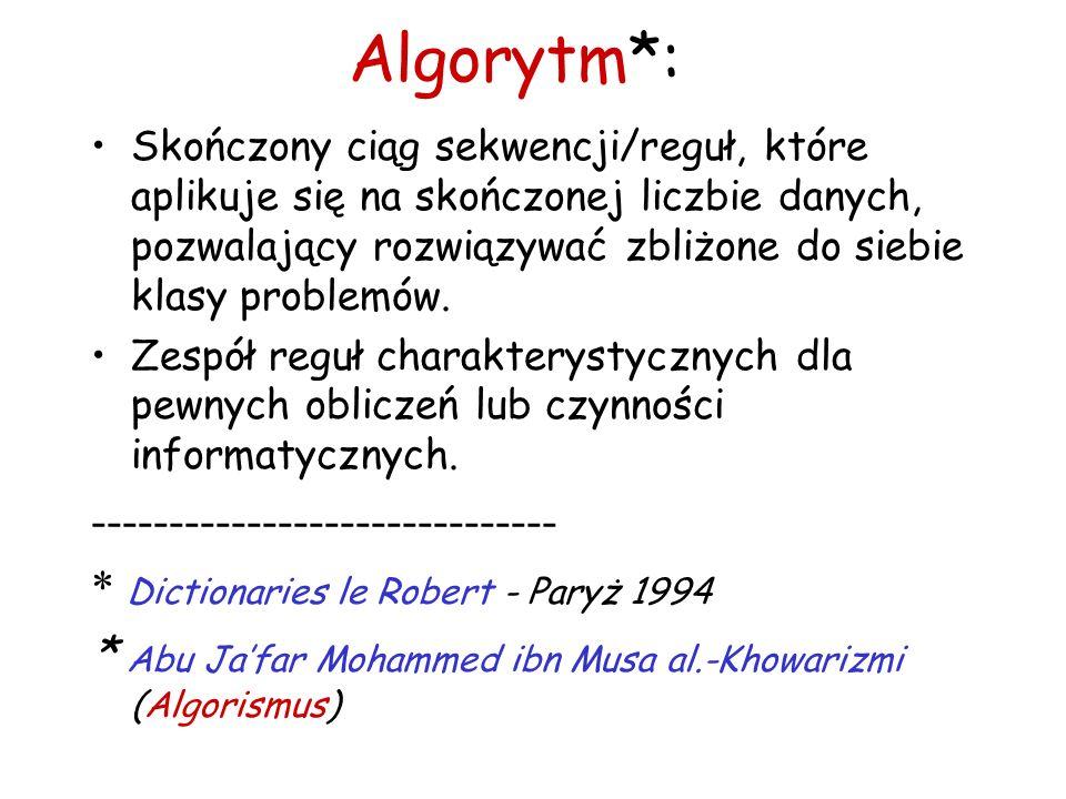 Algorytm*: Skończony ciąg sekwencji/reguł, które aplikuje się na skończonej liczbie danych, pozwalający rozwiązywać zbliżone do siebie klasy problemów.