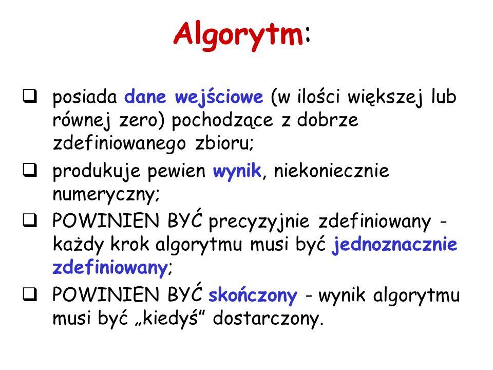 Algorytm: posiada dane wejściowe (w ilości większej lub równej zero) pochodzące z dobrze zdefiniowanego zbioru; produkuje pewien wynik, niekoniecznie numeryczny; POWINIEN BYĆ precyzyjnie zdefiniowany - każdy krok algorytmu musi być jednoznacznie zdefiniowany; POWINIEN BYĆ skończony - wynik algorytmu musi być kiedyś dostarczony.