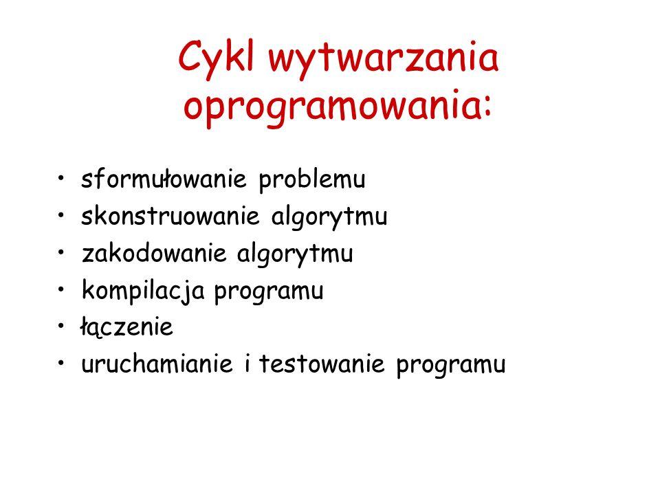 Cykl wytwarzania oprogramowania: sformułowanie problemu skonstruowanie algorytmu zakodowanie algorytmu kompilacja programu łączenie uruchamianie i testowanie programu