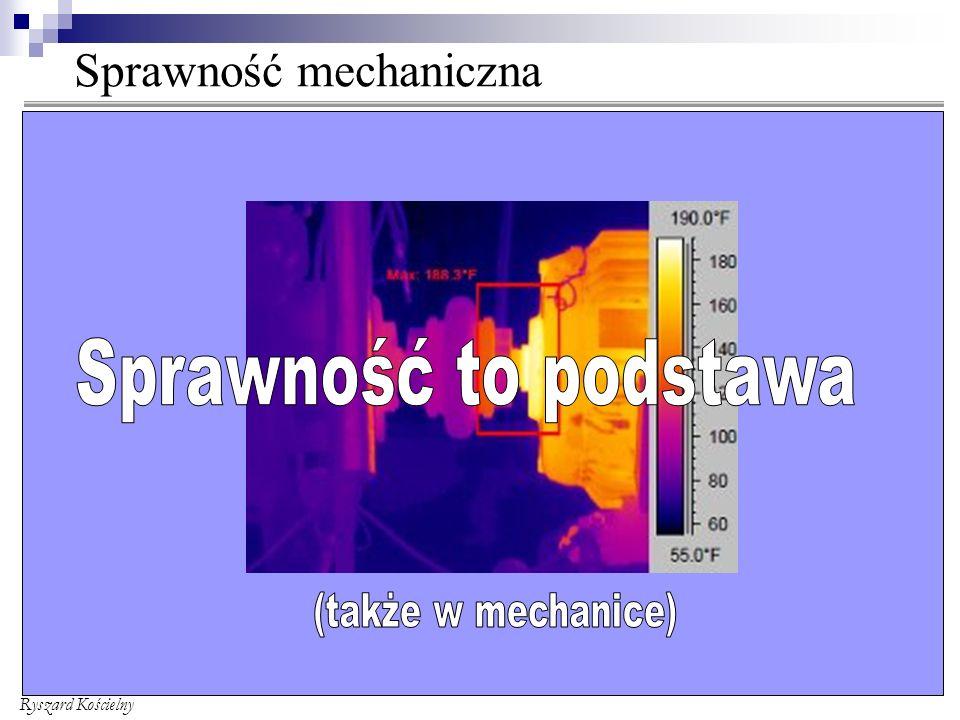 Sprawność mechaniczna Ryszard Kościelny