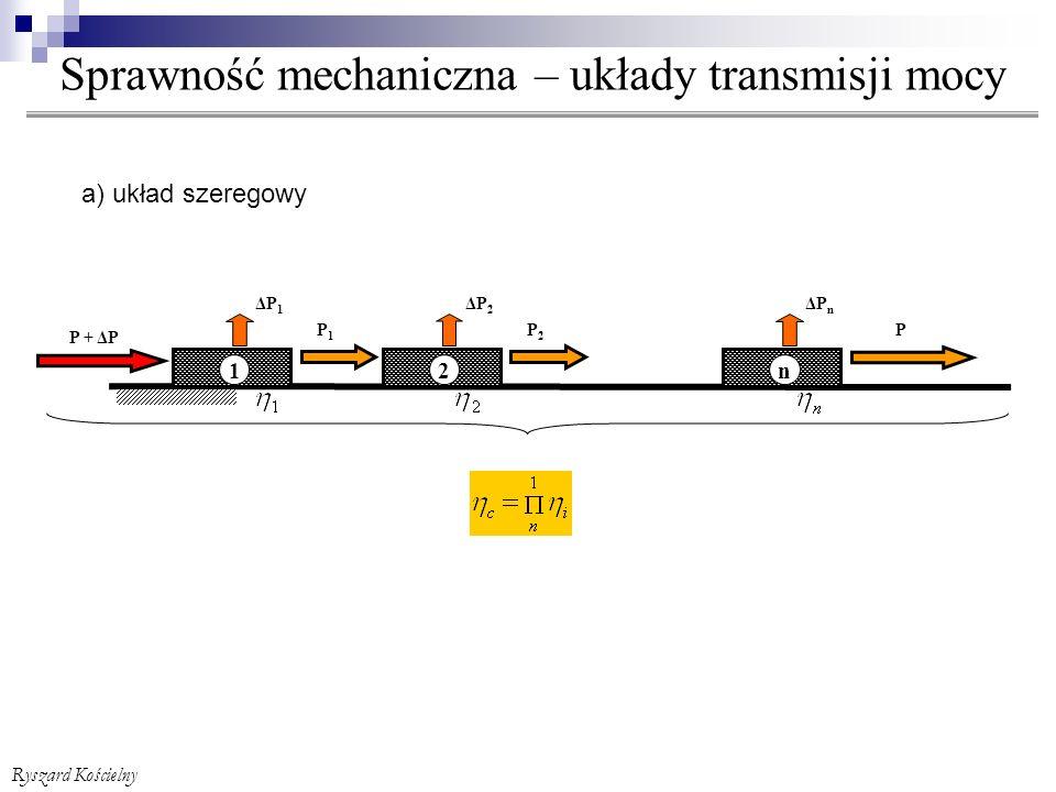 Sprawność mechaniczna – układy transmisji mocy Ryszard Kościelny P + ΔP ΔP 1 P1P1 1 P ΔP 2 P2P2 2 ΔP n n a) układ szeregowy
