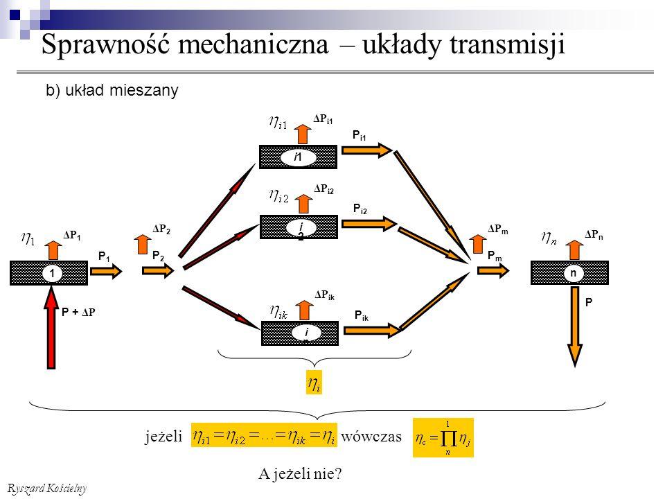 Sprawność mechaniczna – układy transmisji Ryszard Kościelny P + ΔP P ΔP i 1 P i1 i1i1 ΔP i 2 P i2 i2i2 ΔP i k inin P ik b) układ mieszany jeżeli wówczas P1P1 ΔP 1 1 P2P2 ΔP 2 ΔP n n PmPm ΔP m A jeżeli nie?