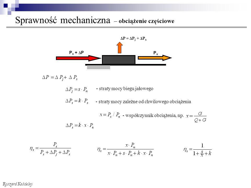 Sprawność mechaniczna – obciążenie częściowe Ryszard Kościelny - straty mocy biegu jałowego - straty mocy zależne od chwilowego obciążenia - współczynnik obciążenia, np.