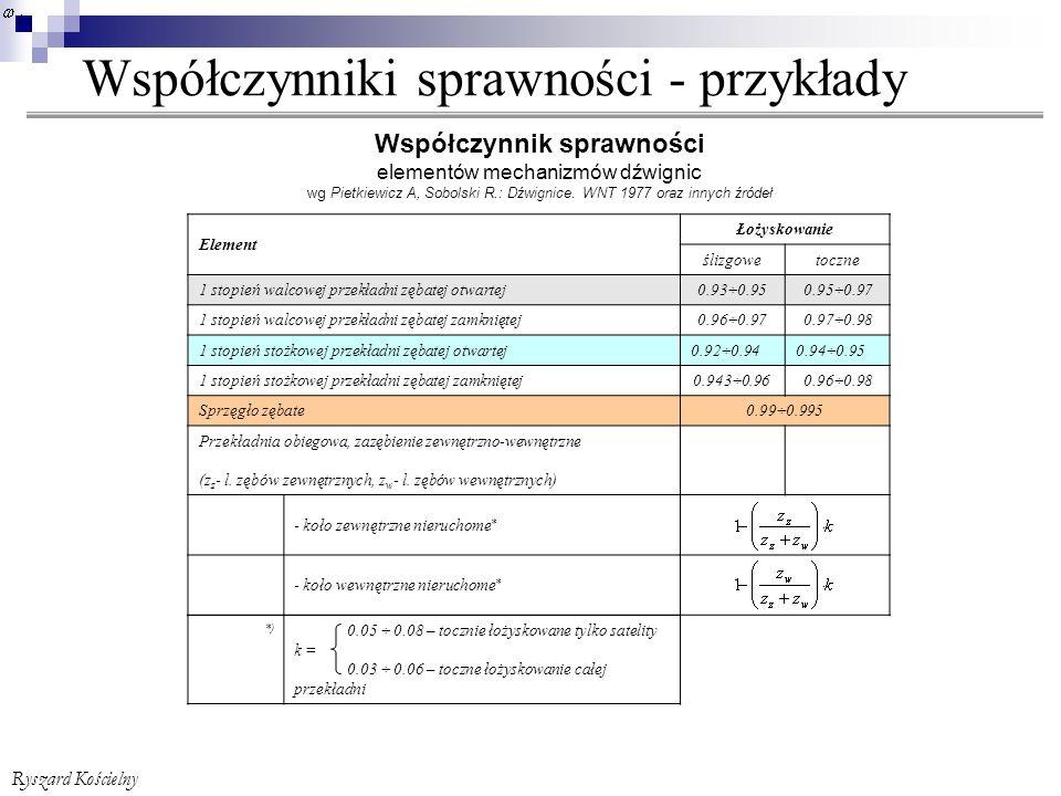 Współczynniki sprawności - przykłady Ryszard Kościelny Współczynnik sprawności elementów mechanizmów dźwignic wg Pietkiewicz A, Sobolski R.: Dźwignice.