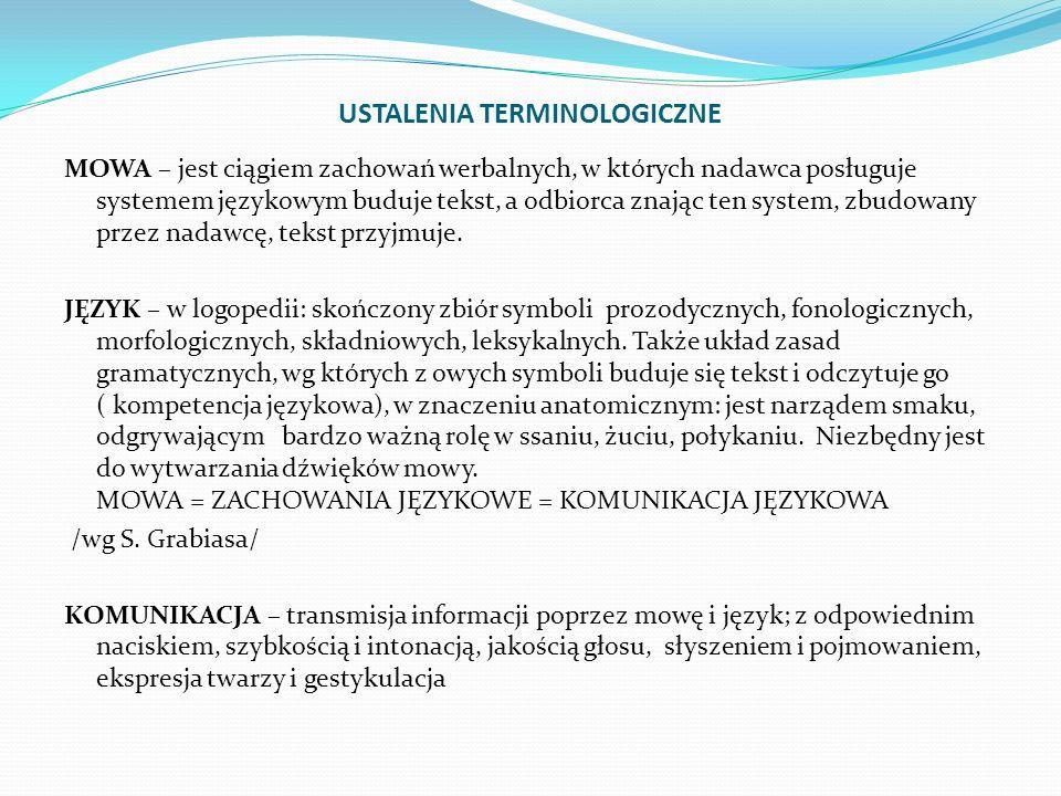 USTALENIA TERMINOLOGICZNE MOWA – jest ciągiem zachowań werbalnych, w których nadawca posługuje systemem językowym buduje tekst, a odbiorca znając ten