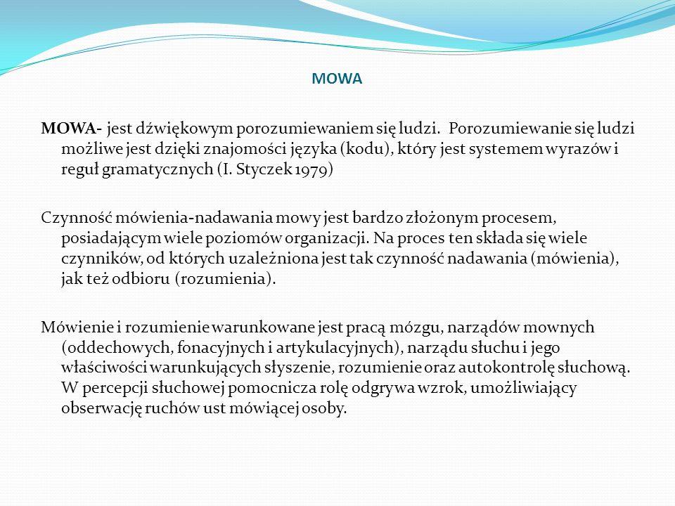 MOWA MOWA- jest dźwiękowym porozumiewaniem się ludzi. Porozumiewanie się ludzi możliwe jest dzięki znajomości języka (kodu), który jest systemem wyraz