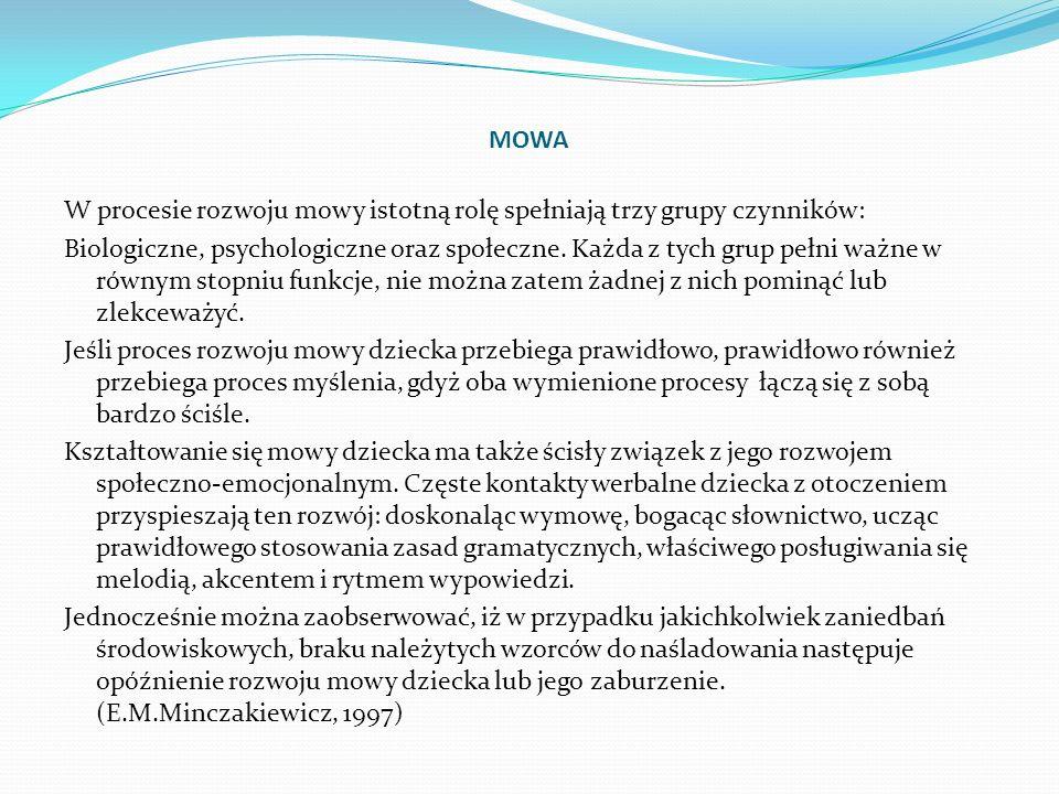 MOWA W procesie rozwoju mowy istotną rolę spełniają trzy grupy czynników: Biologiczne, psychologiczne oraz społeczne. Każda z tych grup pełni ważne w