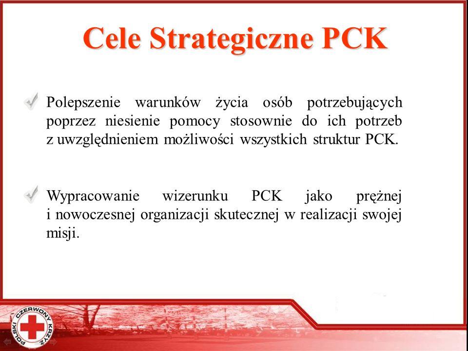 Cele Strategiczne PCK Polepszenie warunków życia osób potrzebujących poprzez niesienie pomocy stosownie do ich potrzeb z uwzględnieniem możliwości wsz