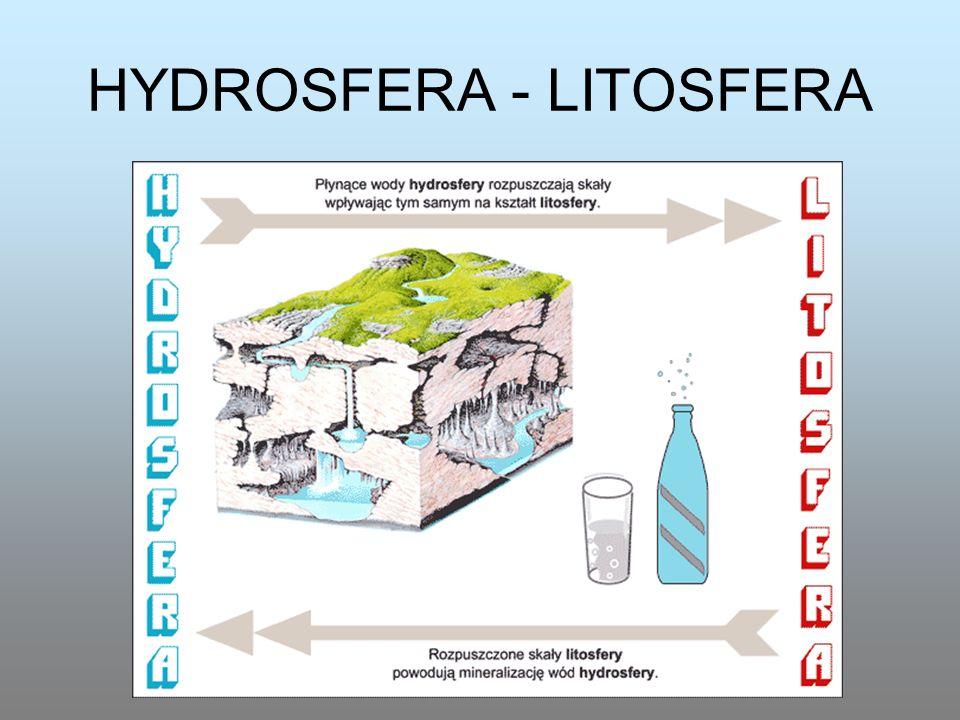 HYDROSFERA - LITOSFERA