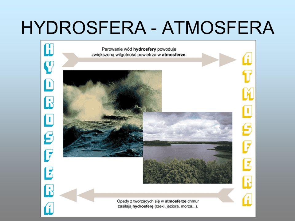 HYDROSFERA - ATMOSFERA