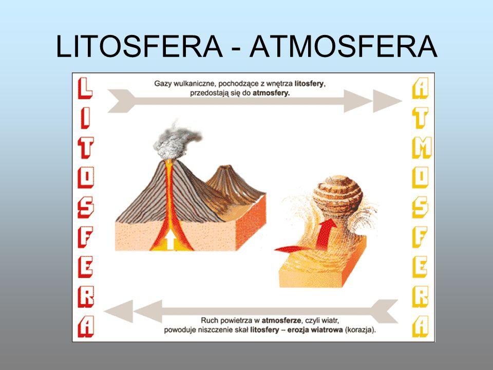 LITOSFERA - ATMOSFERA