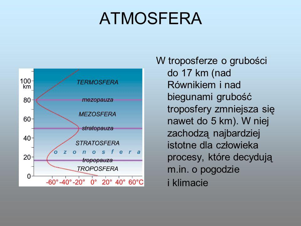 ATMOSFERA W troposferze o grubości do 17 km (nad Równikiem i nad biegunami grubość troposfery zmniejsza się nawet do 5 km). W niej zachodzą najbardzie