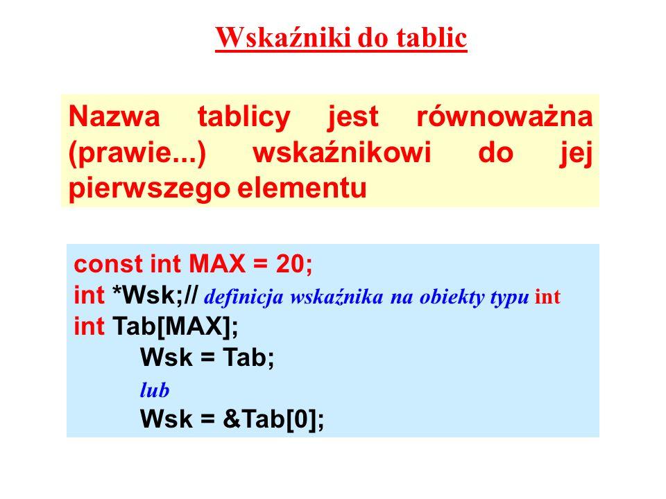 Wskaźniki do tablic Nazwa tablicy jest równoważna (prawie...) wskaźnikowi do jej pierwszego elementu const int MAX = 20; int *Wsk;// definicja wskaźnika na obiekty typu int int Tab[MAX]; Wsk = Tab; lub Wsk = &Tab[0];