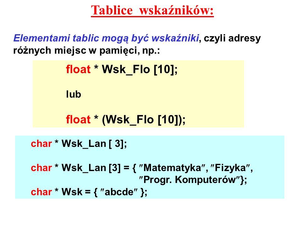 Tablice wskaźników: Elementami tablic mogą być wskaźniki, czyli adresy różnych miejsc w pamięci, np.: float * Wsk_Flo [10]; lub float * (Wsk_Flo [10]); char * Wsk_Lan [ 3]; char * Wsk_Lan [3] = { Matematyka, Fizyka, Progr.