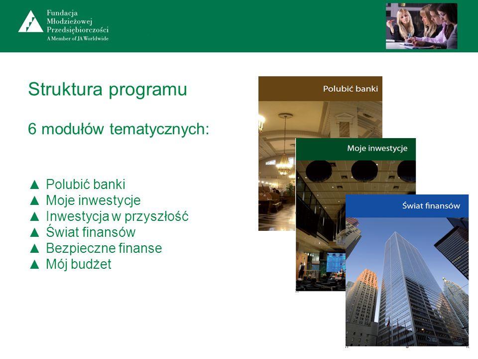 Struktura programu 6 modułów tematycznych: Polubić banki Moje inwestycje Inwestycja w przyszłość Świat finansów Bezpieczne finanse Mój budżet