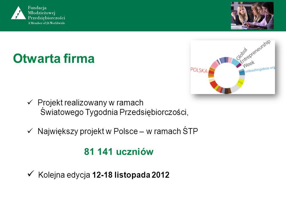 Otwarta firma Projekt realizowany w ramach Światowego Tygodnia Przedsiębiorczości, Największy projekt w Polsce – w ramach ŚTP 81 141 uczniów Kolejna e