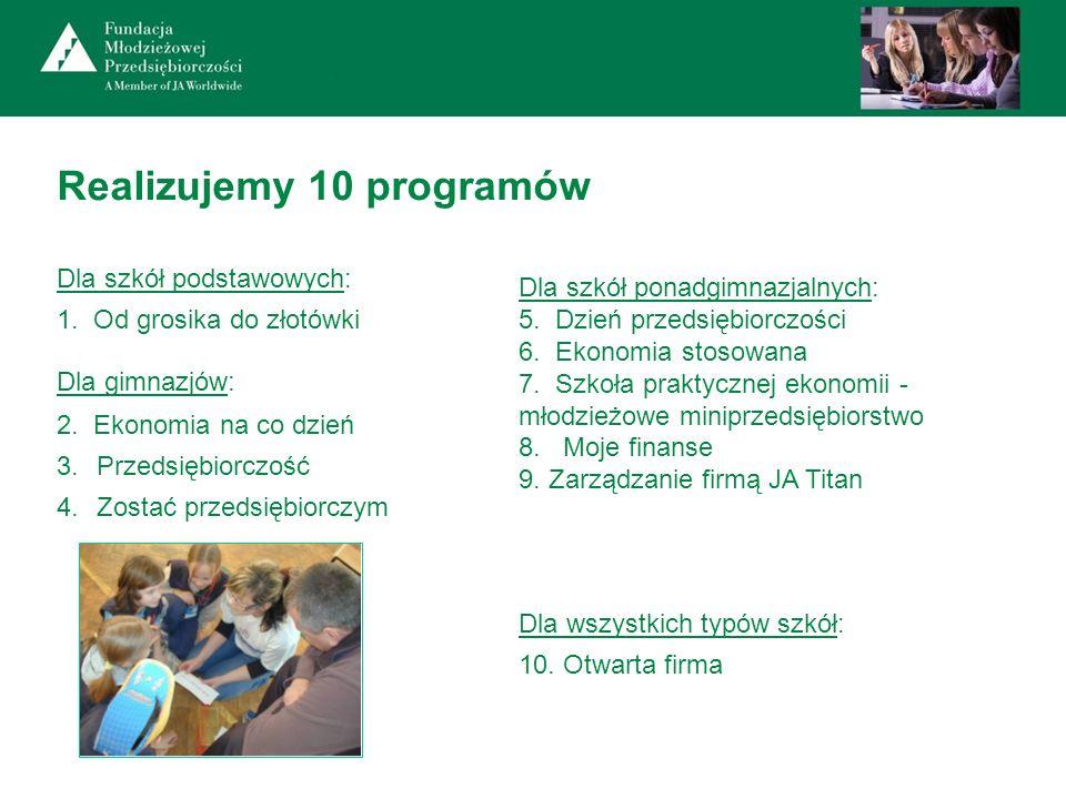 Realizujemy 10 programów Dla szkół podstawowych: 1. Od grosika do złotówki Dla gimnazjów: 2. Ekonomia na co dzień 3.Przedsiębiorczość 4.Zostać przedsi