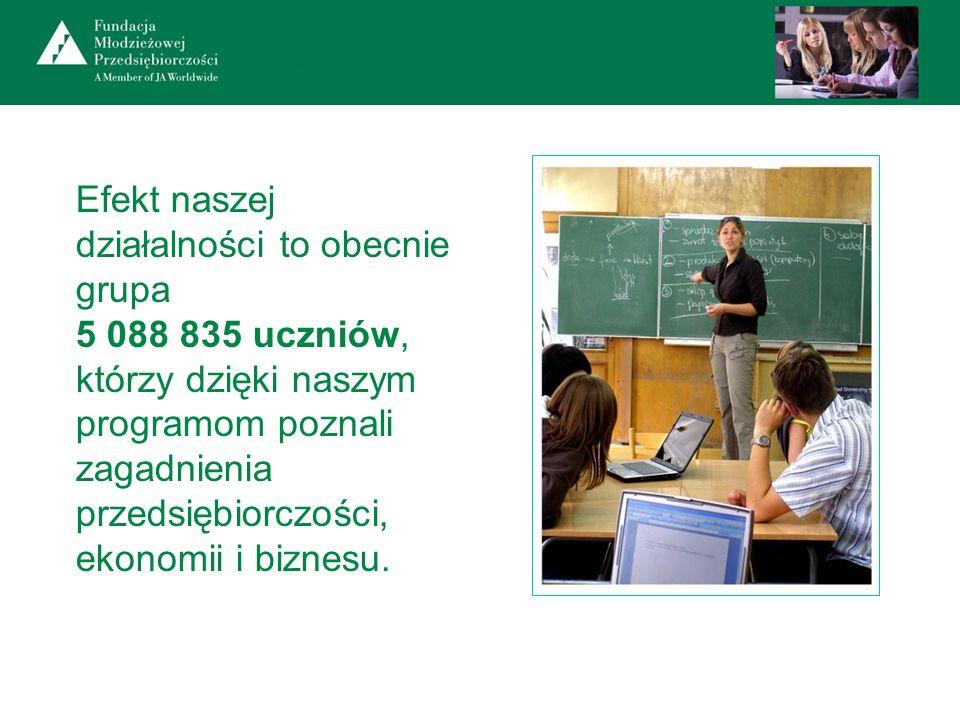 Efekt naszej działalności to obecnie grupa 5 088 835 uczniów, którzy dzięki naszym programom poznali zagadnienia przedsiębiorczości, ekonomii i biznes