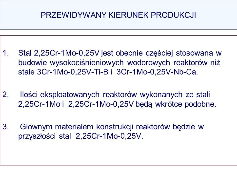 PRZEWIDYWANY KIERUNEK PRODUKCJI 1.Stal 2,25Cr-1Mo-0,25V jest obecnie częściej stosowana w budowie wysokociśnieniowych wodorowych reaktorów niż stale 3