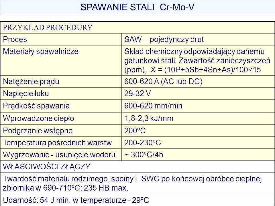 PRZYKŁAD PROCEDURY ProcesSAW – pojedynczy drut Materiały spawalniczeSkład chemiczny odpowiadający danemu gatunkowi stali. Zawartość zanieczyszczeń (pp