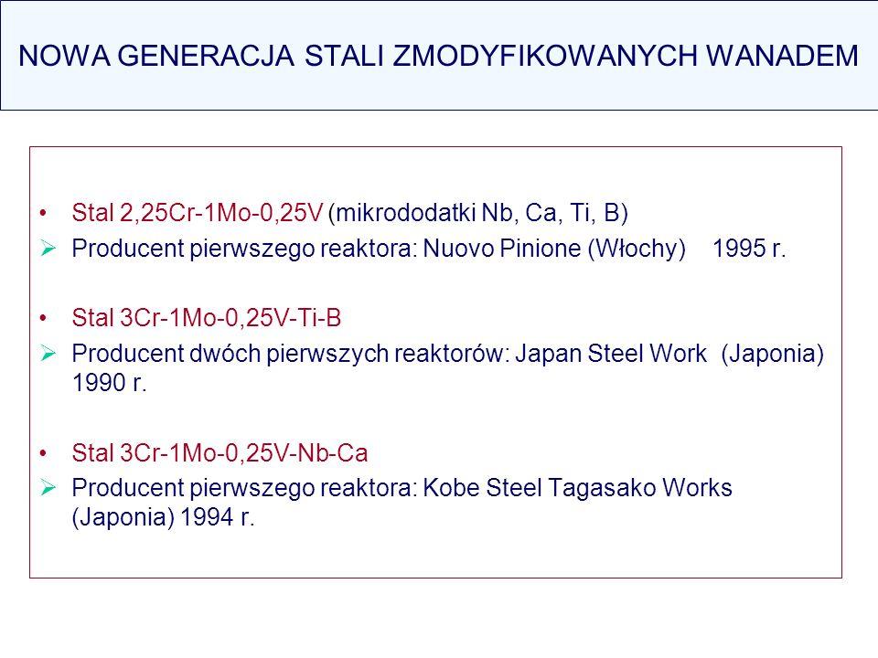 NOWA GENERACJA STALI ZMODYFIKOWANYCH WANADEM Stal 2,25Cr-1Mo-0,25V (mikrododatki Nb, Ca, Ti, B) Producent pierwszego reaktora: Nuovo Pinione (Włochy)