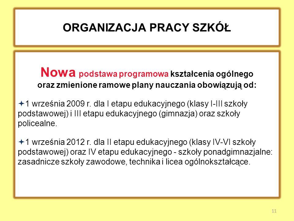 ORGANIZACJA PRACY SZKÓŁ Nowa podstawa programowa kształcenia ogólnego oraz zmienione ramowe plany nauczania obowiązują od: 1 września 2009 r.