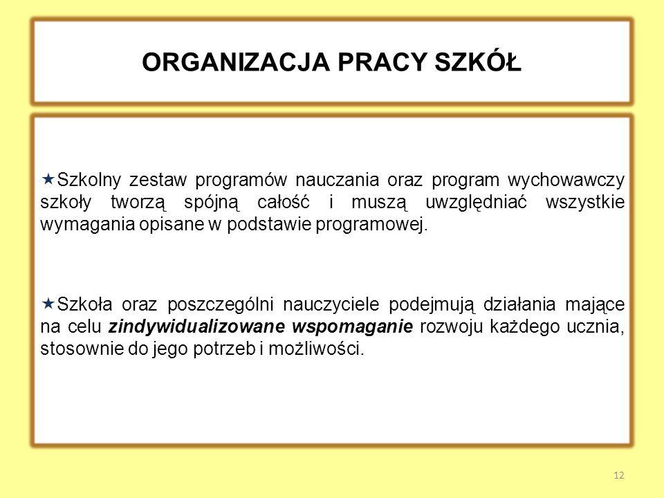 ORGANIZACJA PRACY SZKÓŁ Szkolny zestaw programów nauczania oraz program wychowawczy szkoły tworzą spójną całość i muszą uwzględniać wszystkie wymagania opisane w podstawie programowej.