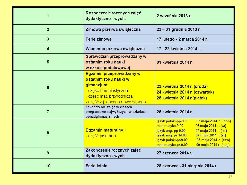 17 1 Rozpoczęcie rocznych zajęć dydaktyczno - wych.