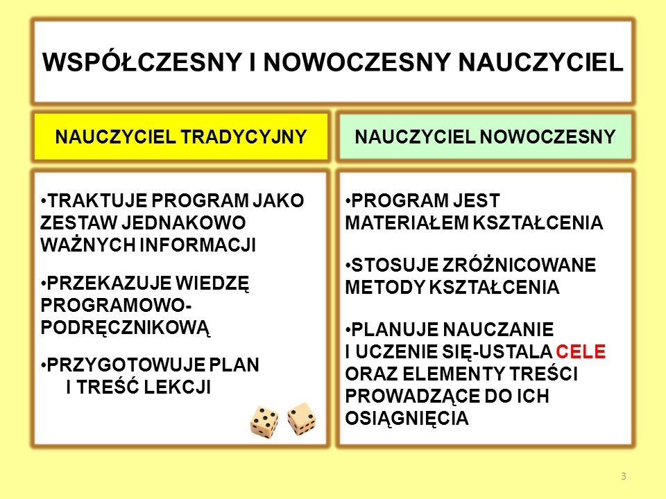ORGANIZACJA PRACY SZKÓŁ Od 1 września 2012 r.: szkoła podstawowa - dwie podstawy programowe.