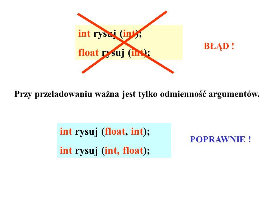 int rysuj (int); float rysuj (int); Przy przeładowaniu ważna jest tylko odmienność argumentów. int rysuj (float, int); int rysuj (int, float); BŁĄD !