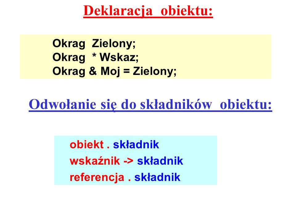 Deklaracja obiektu: Okrag Zielony; Okrag * Wskaz; Okrag & Moj = Zielony; Odwołanie się do składników obiektu: obiekt. składnik wskaźnik -> składnik re