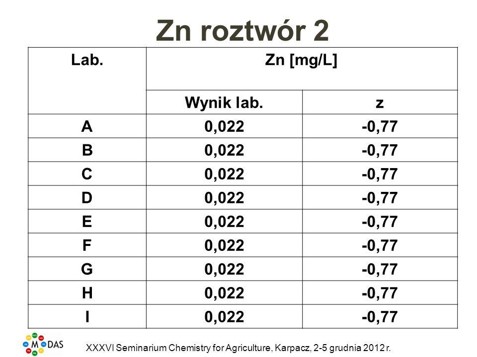 Zn roztwór 2 Lab.