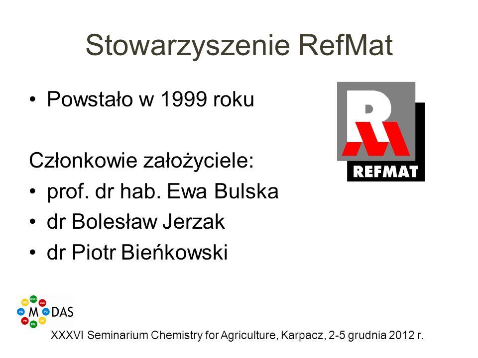 Stowarzyszenie RefMat Powstało w 1999 roku Członkowie założyciele: prof.