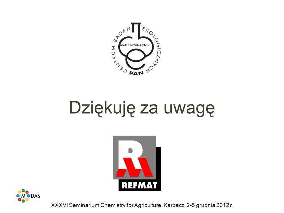 Dziękuję za uwagę PRACOWNIA ANALIZ XXXVI Seminarium Chemistry for Agriculture, Karpacz, 2-5 grudnia 2012 r.