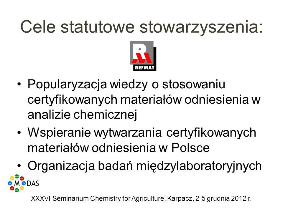 Cele statutowe stowarzyszenia: Popularyzacja wiedzy o stosowaniu certyfikowanych materiałów odniesienia w analizie chemicznej Wspieranie wytwarzania certyfikowanych materiałów odniesienia w Polsce Organizacja badań międzylaboratoryjnych XXXVI Seminarium Chemistry for Agriculture, Karpacz, 2-5 grudnia 2012 r.