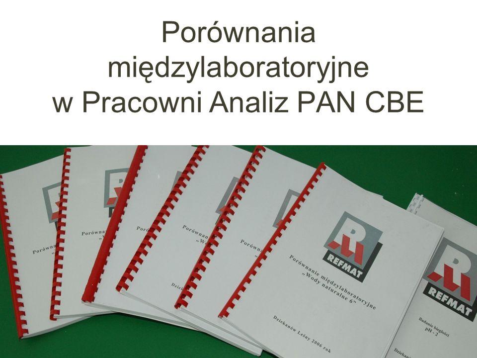 Porównania międzylaboratoryjne w Pracowni Analiz PAN CBE