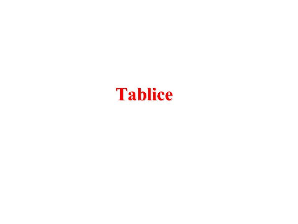 Tablice znakowe Specjalnym rodzajem tablic są tablice do przechowywania znaków.