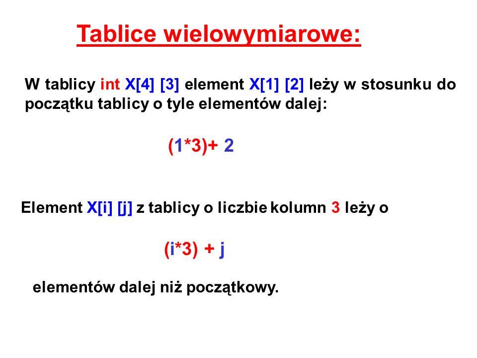 Tablice wielowymiarowe: W tablicy int X[4] [3] element X[1] [2] leży w stosunku do początku tablicy o tyle elementów dalej: (1*3)+ 2 Element X[i] [j]