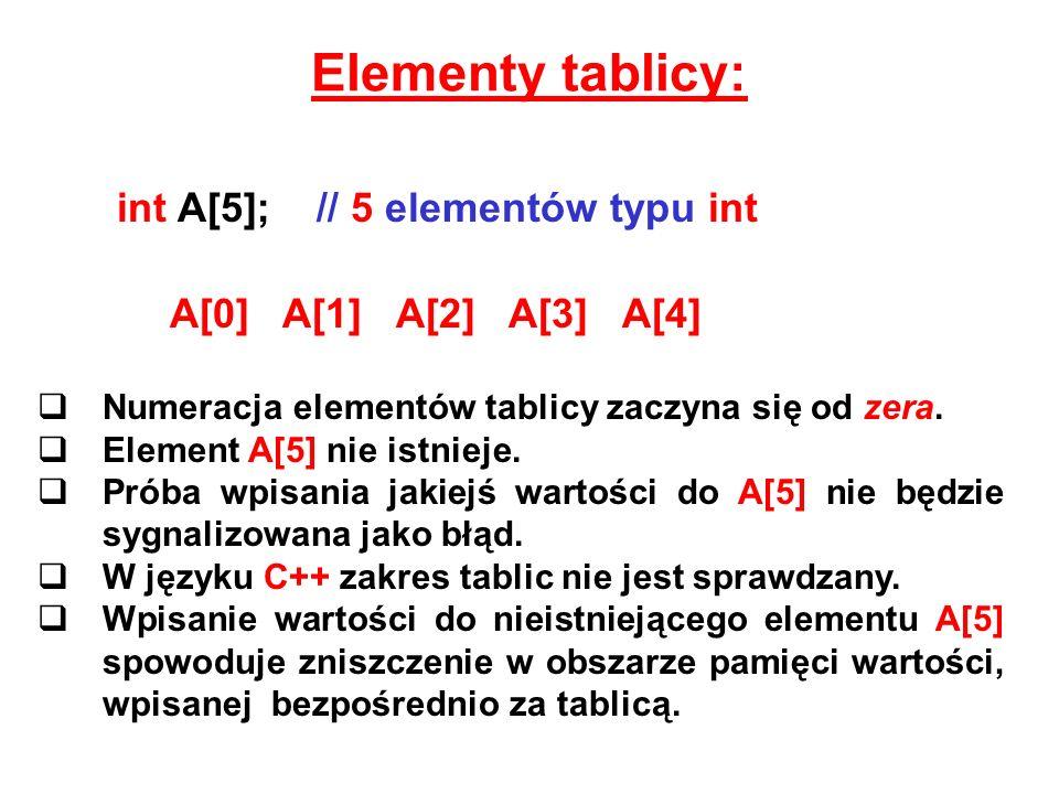 Elementy tablicy: int A[5]; // 5 elementów typu int A[0] A[1] A[2] A[3] A[4] Numeracja elementów tablicy zaczyna się od zera. Element A[5] nie istniej