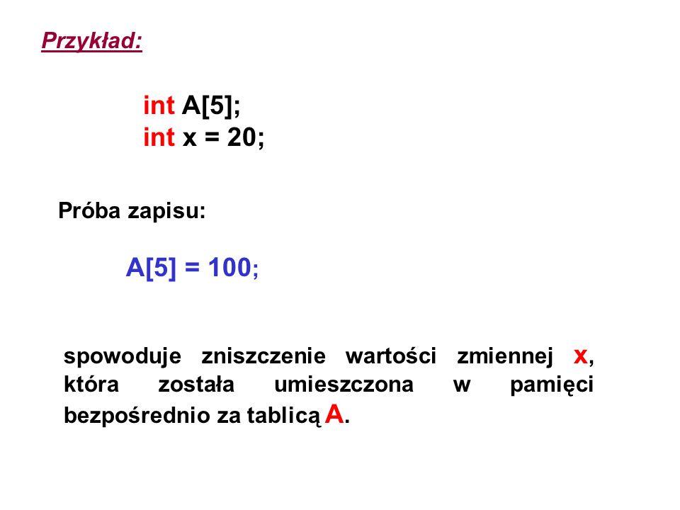 Przykład: int A[5]; int x = 20; Próba zapisu: A[5] = 100 ; spowoduje zniszczenie wartości zmiennej x, która została umieszczona w pamięci bezpośrednio