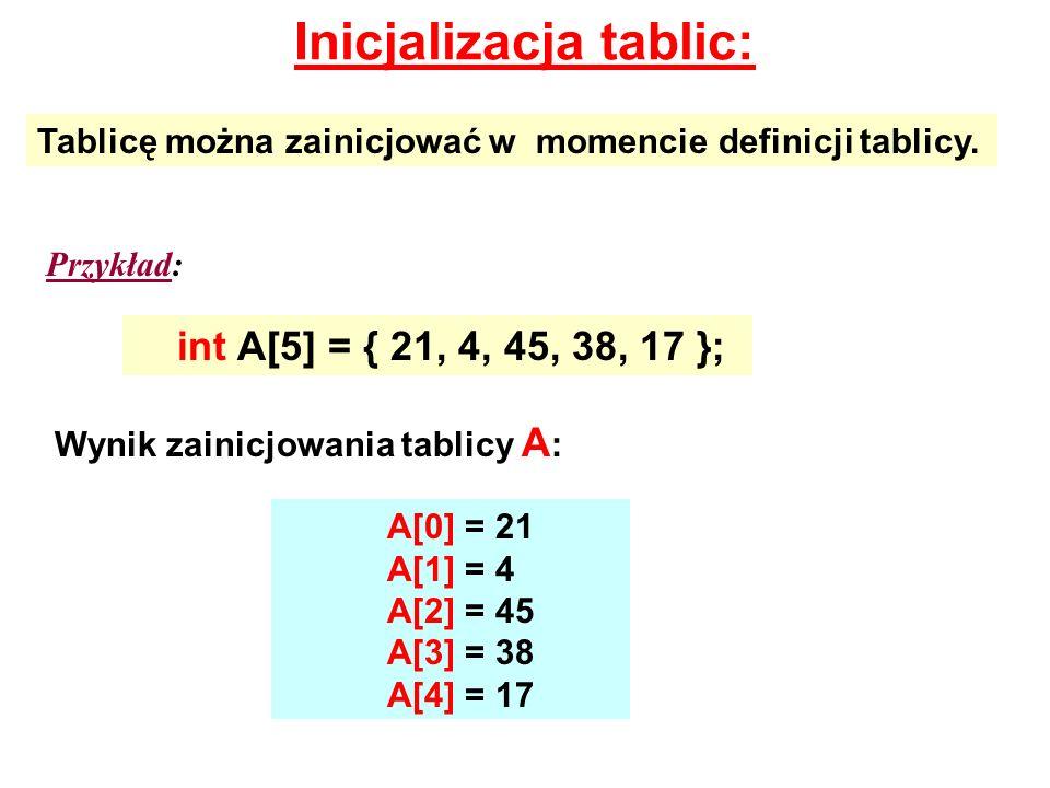 Inicjalizacja tablic: Tablicę można zainicjować w momencie definicji tablicy. Przykład: int A[5] = { 21, 4, 45, 38, 17 }; Wynik zainicjowania tablicy